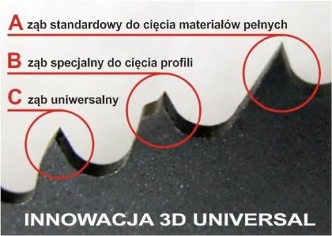 SWORD-MASTER 3D UNIVERSAL - INNOWACJA 3D